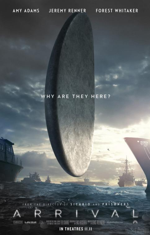 درباره فیلم Arrival (2016)